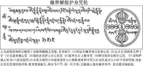 本图文具有极大加持力,请切勿错过,务必点开后恭敬瞻礼、阅读 - wangqingwei421 - wangqingwei421的博客