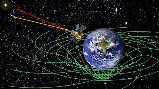[转载]NASA证实时空漩涡的确存在,回过去往未来绝非幻想 - 清茶一杯 - 清茶一杯
